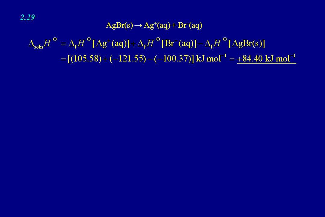 2.29 AgBr(s) → Ag+(aq) + Br–(aq)