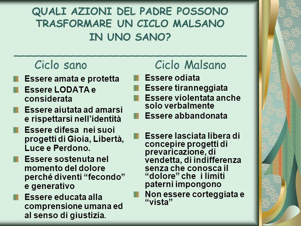 QUALI AZIONI DEL PADRE POSSONO TRASFORMARE UN CICLO MALSANO IN UNO SANO ________________________________ Ciclo sano Ciclo Malsano