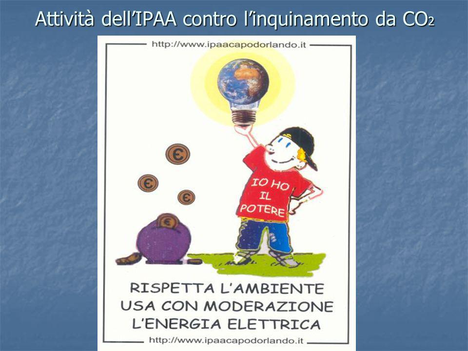Attività dell'IPAA contro l'inquinamento da CO2