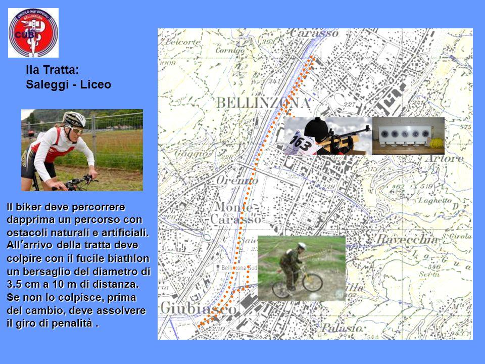 IIa Tratta: Saleggi - Liceo