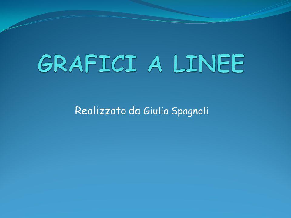 Realizzato da Giulia Spagnoli