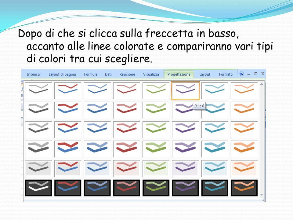 Dopo di che si clicca sulla freccetta in basso, accanto alle linee colorate e compariranno vari tipi di colori tra cui scegliere.