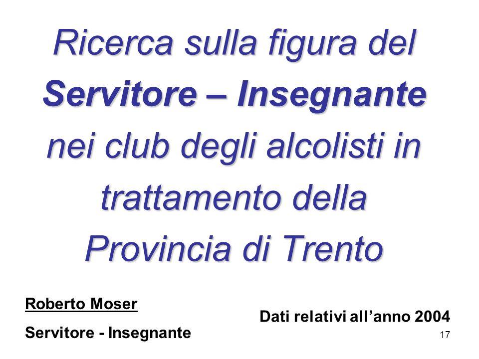 Ricerca sulla figura del Servitore – Insegnante nei club degli alcolisti in trattamento della Provincia di Trento