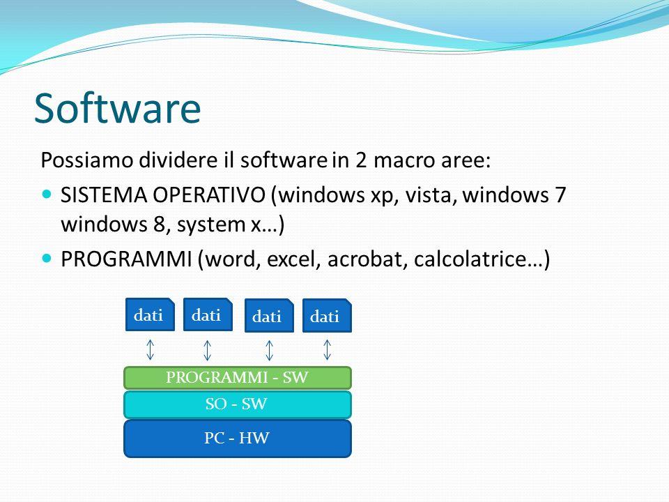 Software Possiamo dividere il software in 2 macro aree: