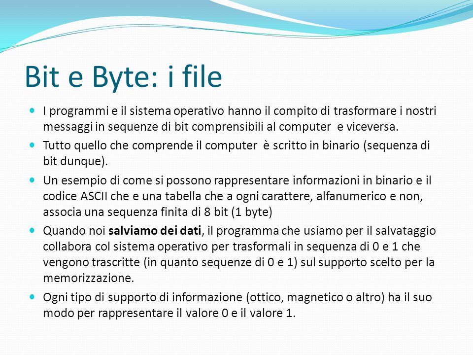 Bit e Byte: i file