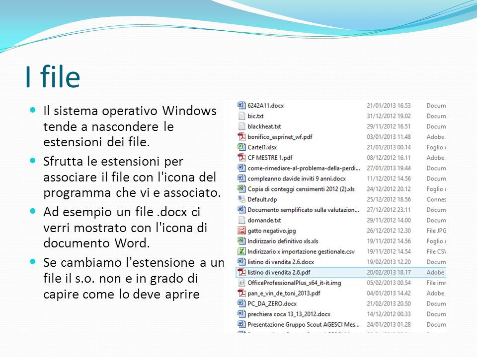 I file Il sistema operativo Windows tende a nascondere le estensioni dei file.