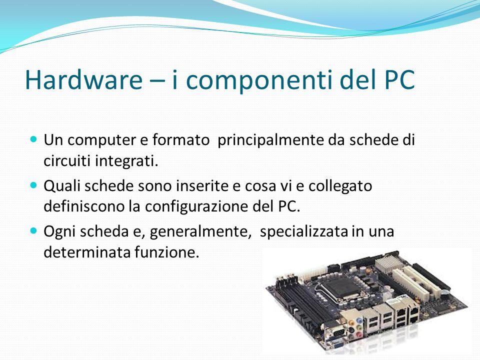 Hardware – i componenti del PC