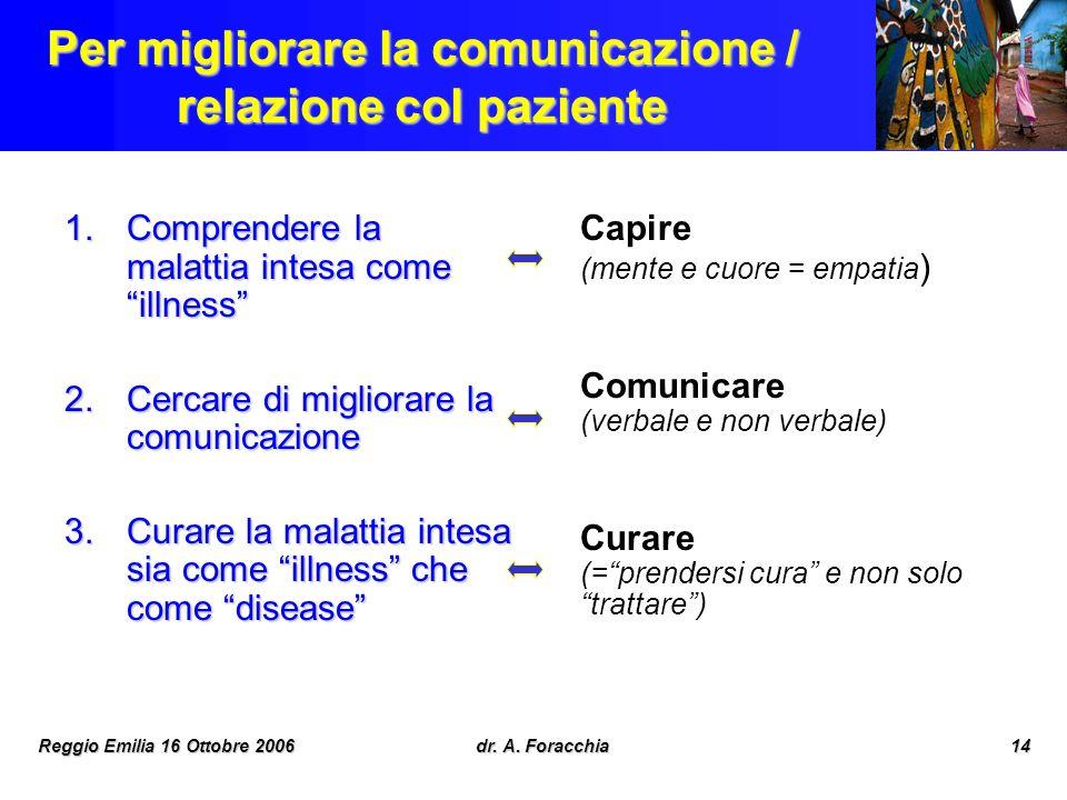 Per migliorare la comunicazione / relazione col paziente