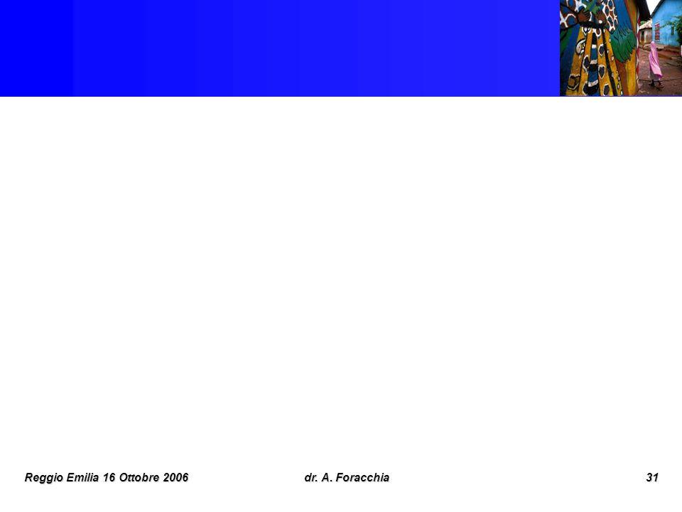 Reggio Emilia 16 Ottobre 2006 dr. A. Foracchia
