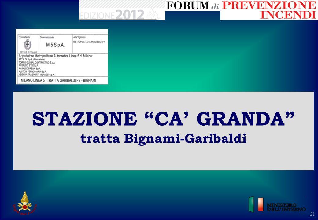 tratta Bignami-Garibaldi