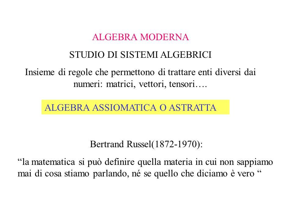 STUDIO DI SISTEMI ALGEBRICI