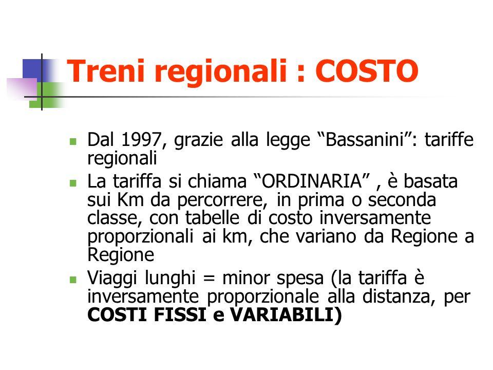 Treni regionali : COSTO
