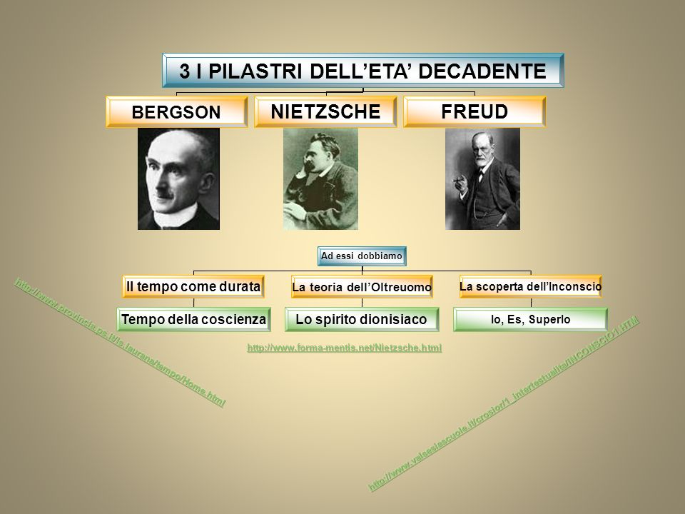 3 I PILASTRI DELL'ETA' DECADENTE