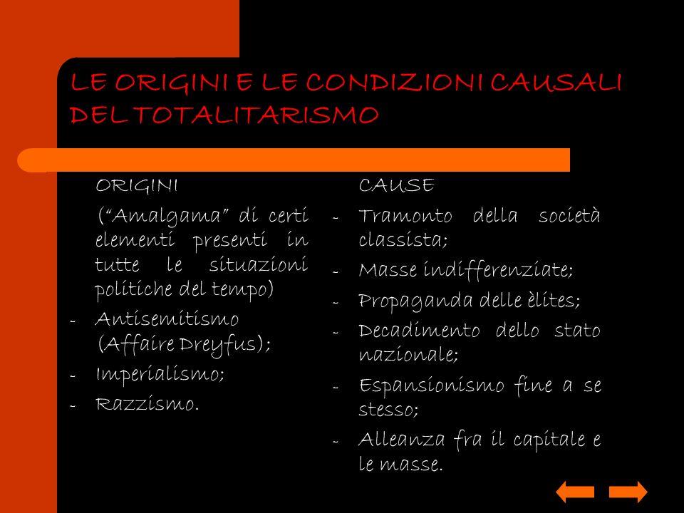 LE ORIGINI E LE CONDIZIONI CAUSALI DEL TOTALITARISMO