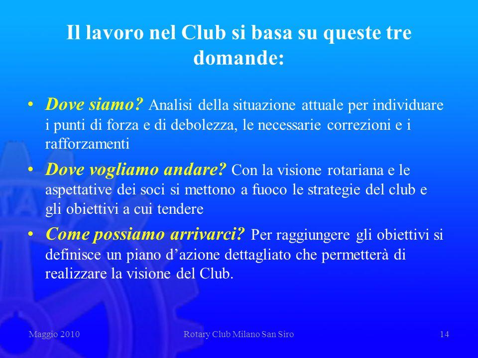 Il lavoro nel Club si basa su queste tre domande: