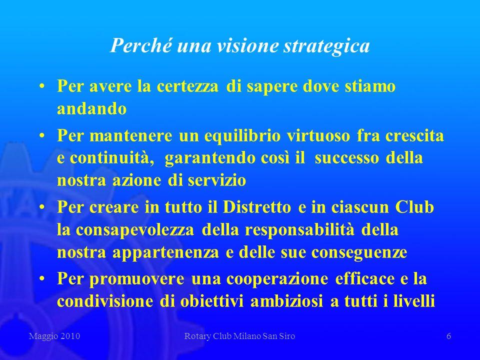 Perché una visione strategica
