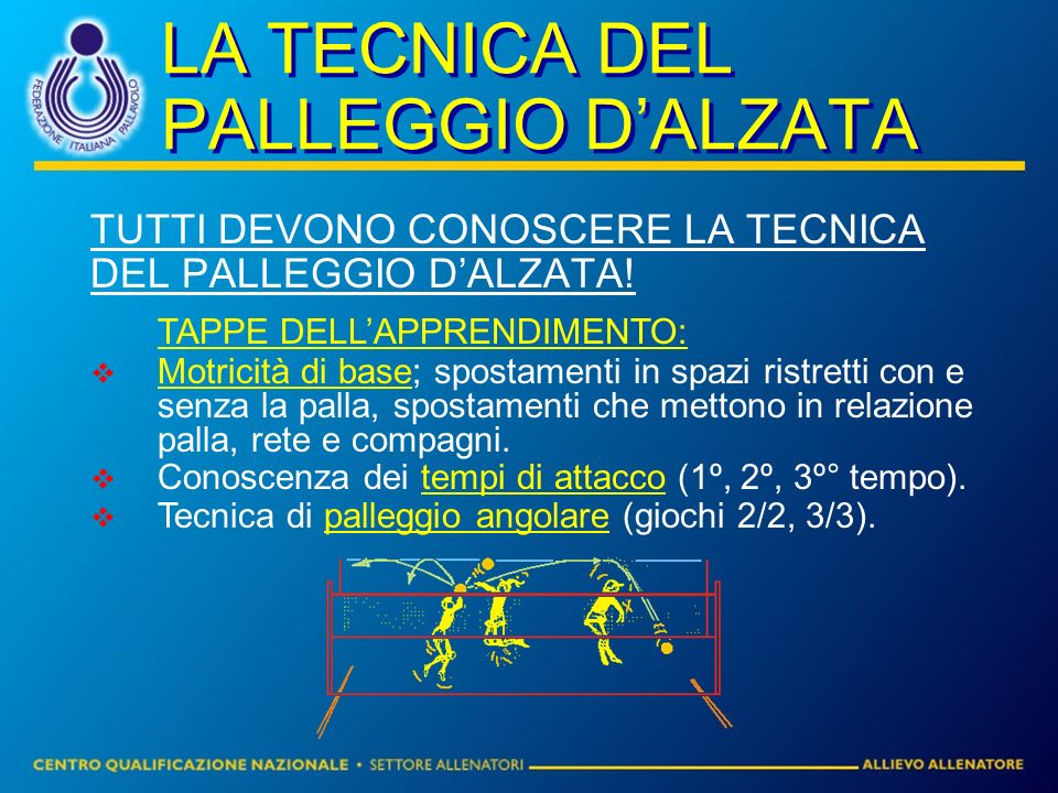 LA TECNICA DEL PALLEGGIO D'ALZATA