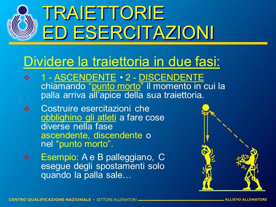 TRAIETTORIE ED ESERCITAZIONI