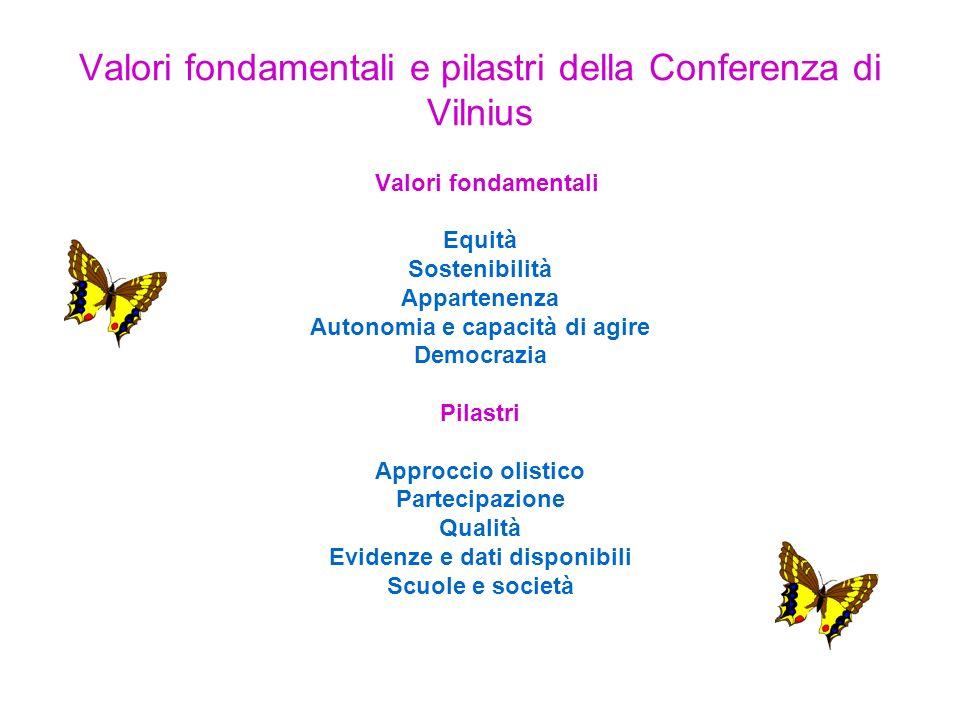 Valori fondamentali e pilastri della Conferenza di Vilnius