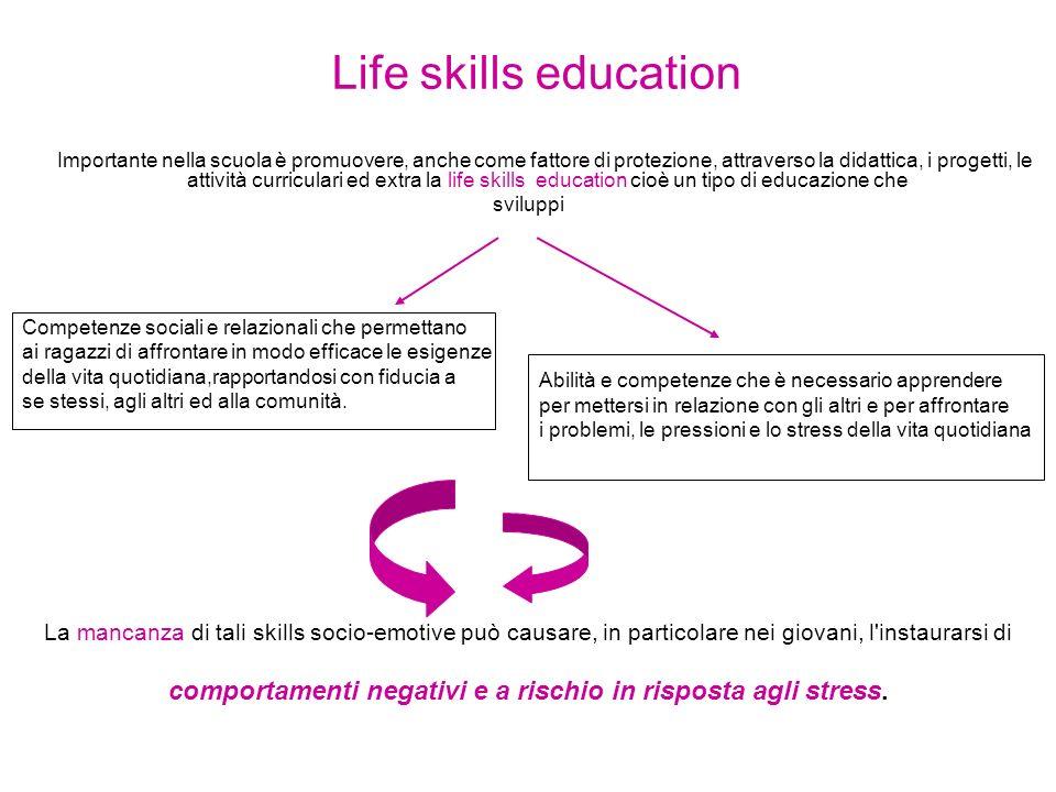 comportamenti negativi e a rischio in risposta agli stress.