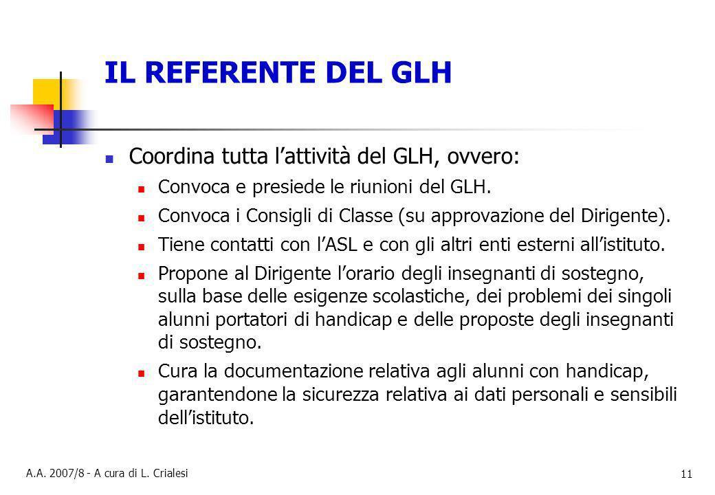 IL REFERENTE DEL GLH Coordina tutta l'attività del GLH, ovvero: