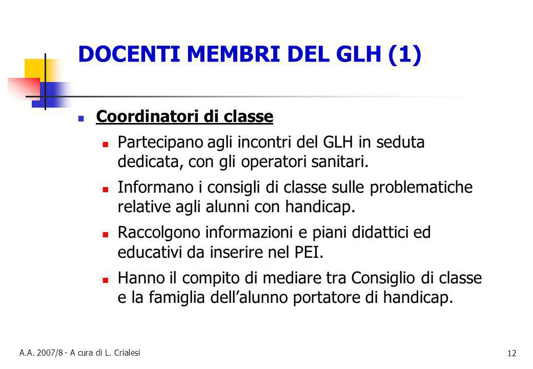 DOCENTI MEMBRI DEL GLH (1)