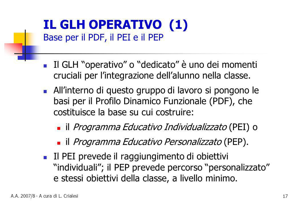 IL GLH OPERATIVO (1) Base per il PDF, il PEI e il PEP