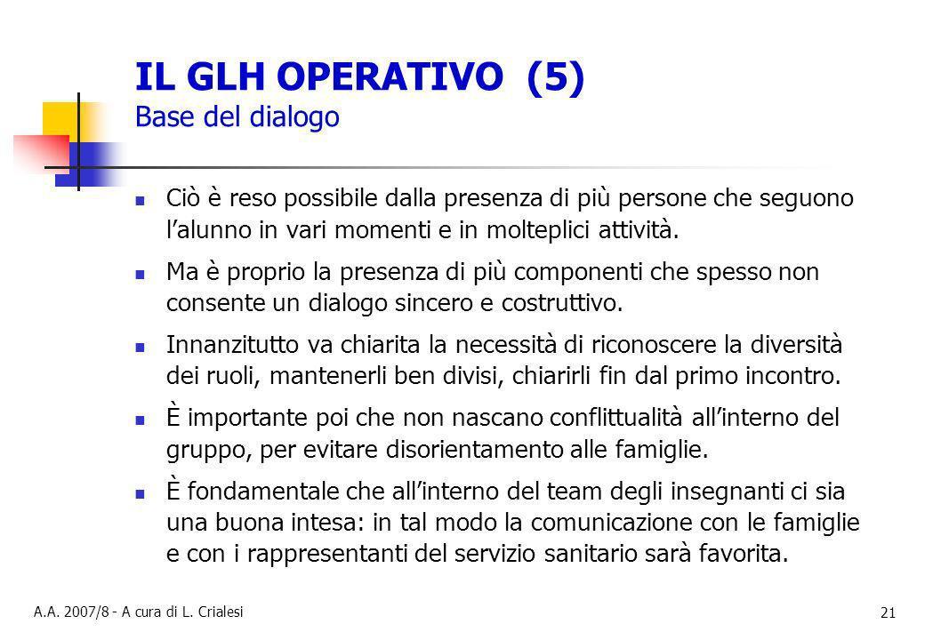 IL GLH OPERATIVO (5) Base del dialogo
