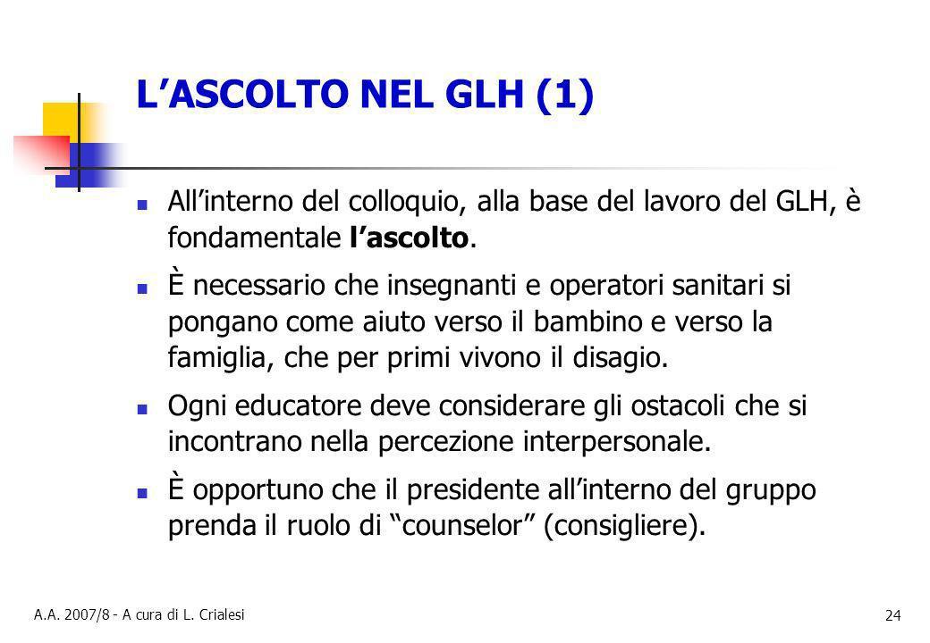 L'ASCOLTO NEL GLH (1) All'interno del colloquio, alla base del lavoro del GLH, è fondamentale l'ascolto.
