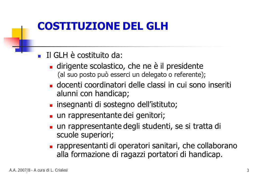 COSTITUZIONE DEL GLH Il GLH è costituito da: