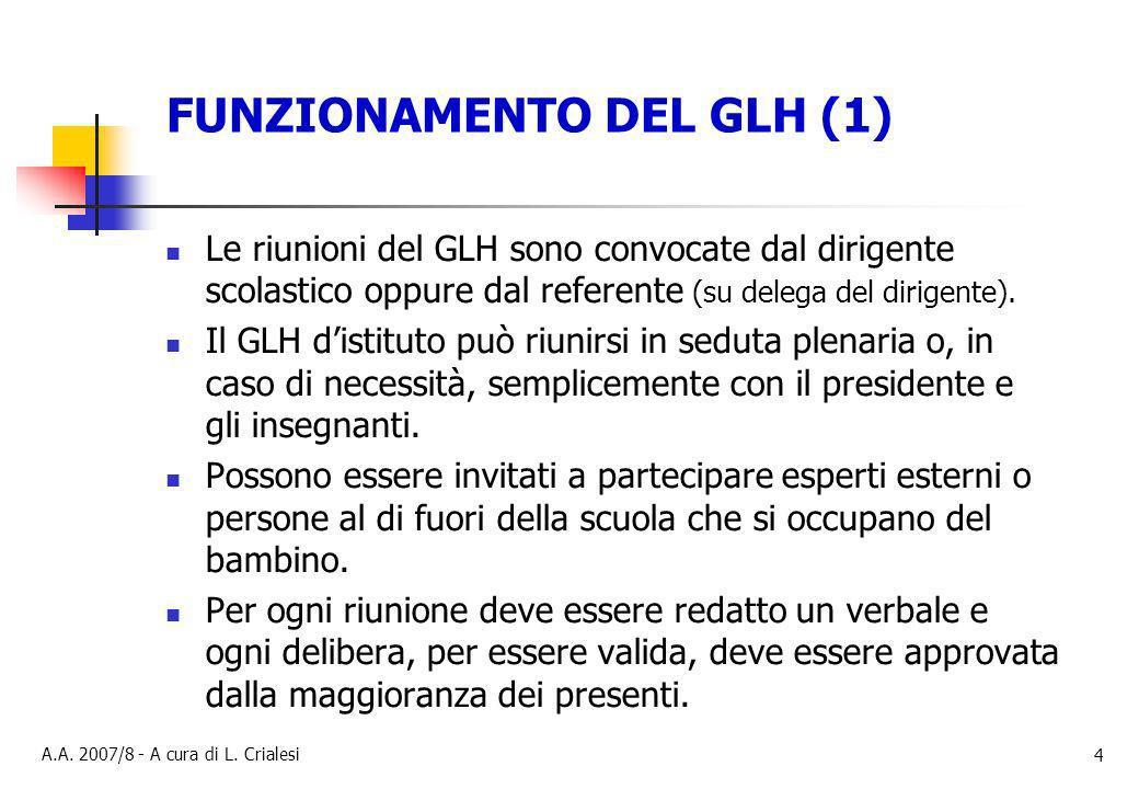 FUNZIONAMENTO DEL GLH (1)