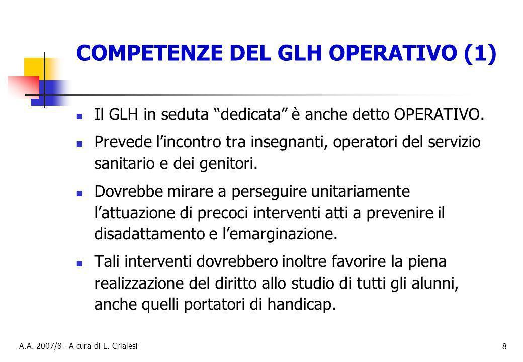 COMPETENZE DEL GLH OPERATIVO (1)