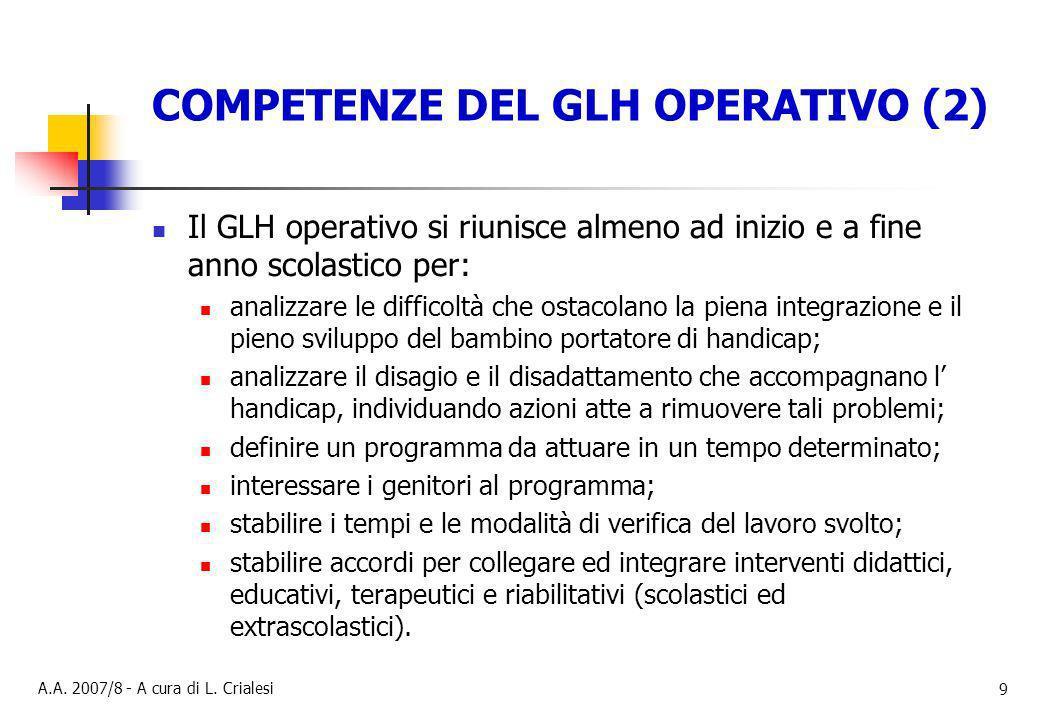 COMPETENZE DEL GLH OPERATIVO (2)