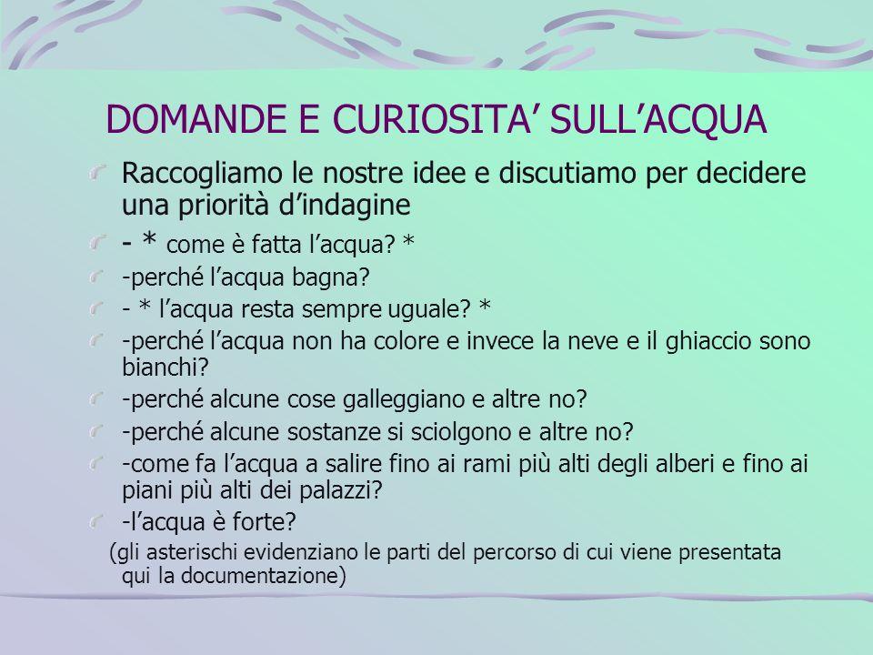 DOMANDE E CURIOSITA' SULL'ACQUA