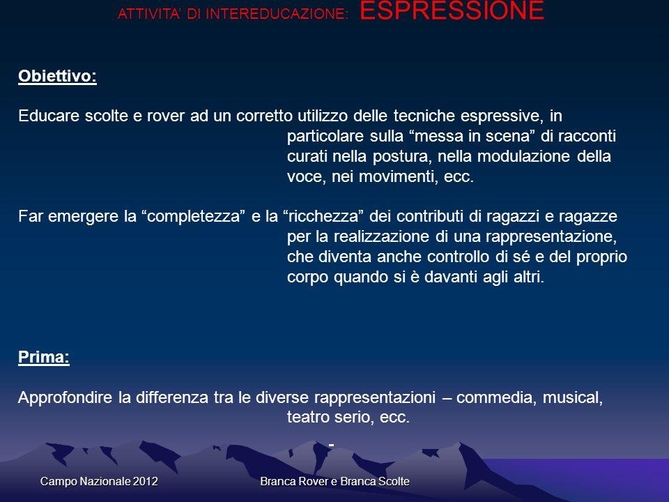ATTIVITA' DI INTEREDUCAZIONE: ESPRESSIONE