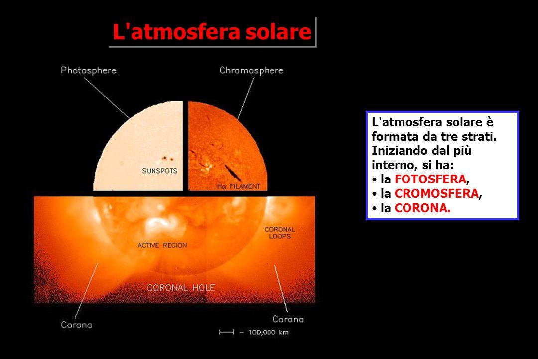 L atmosfera solare L atmosfera solare è formata da tre strati. Iniziando dal più interno, si ha: la FOTOSFERA,