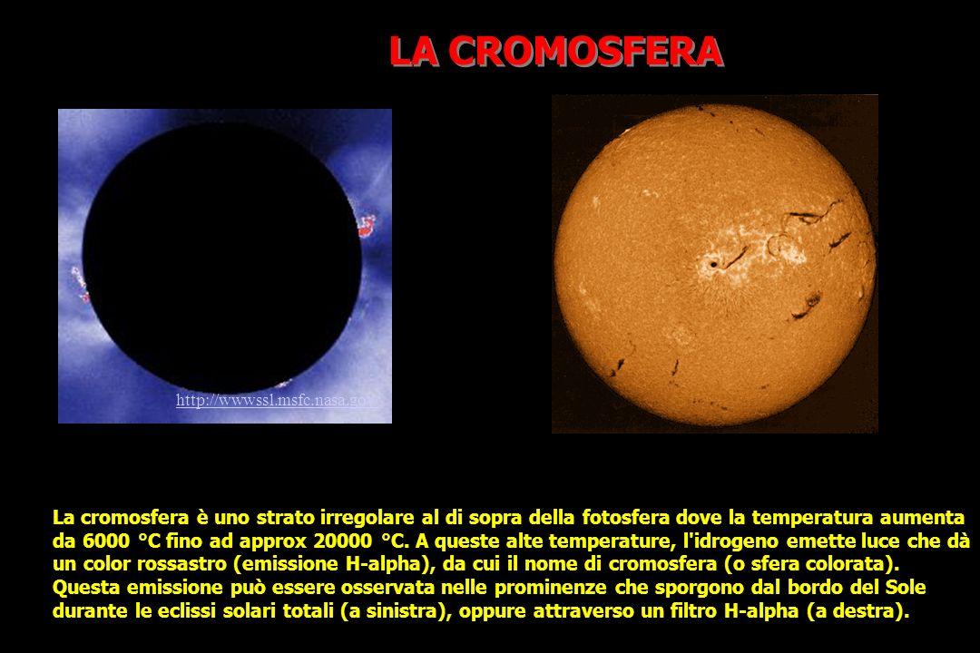 LA CROMOSFERA http://wwwssl.msfc.nasa.gov/
