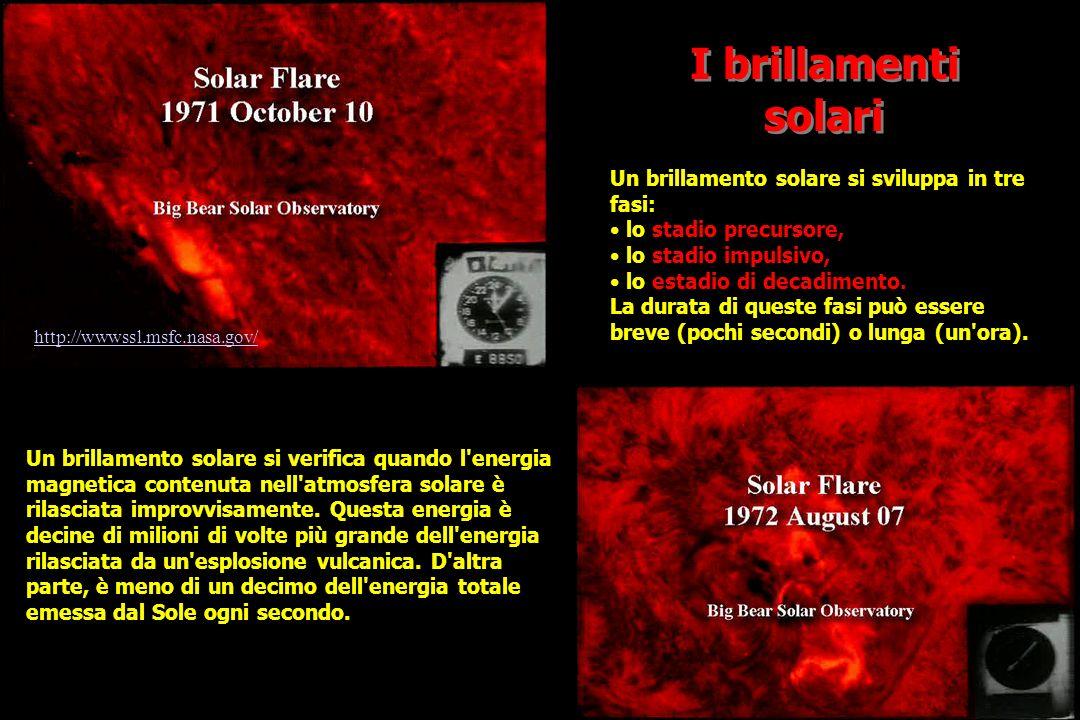 I brillamenti solari Un brillamento solare si sviluppa in tre fasi: