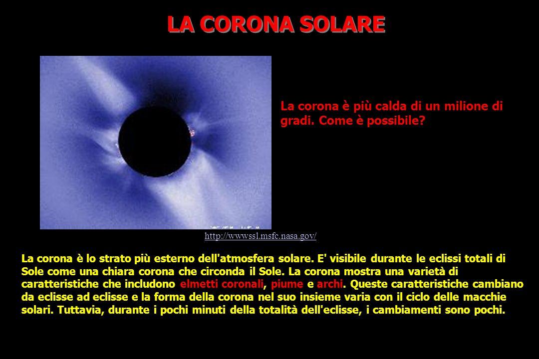 LA CORONA SOLARE La corona è più calda di un milione di gradi. Come è possibile http://wwwssl.msfc.nasa.gov/