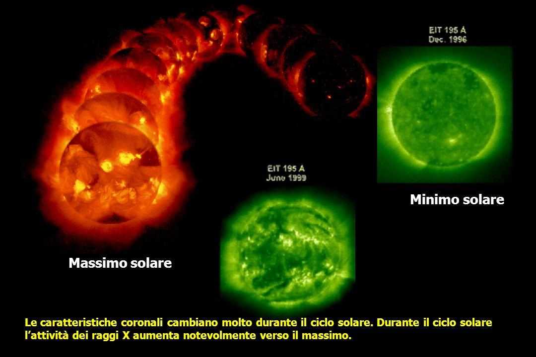 Minimo solare Massimo solare