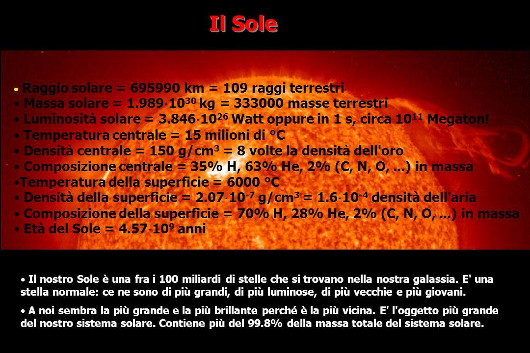 Il Sole Massa solare = 1.989⋅1030 kg = 333000 masse terrestri
