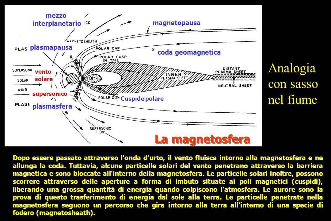 Analogia con sasso nel fiume La magnetosfera mezzo interplanetario