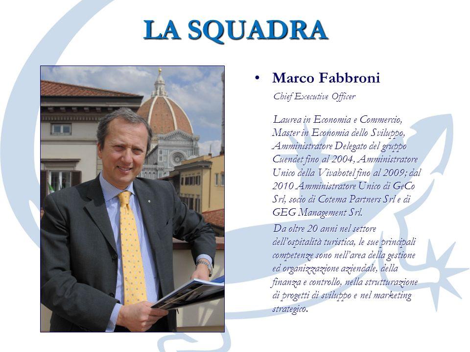 LA SQUADRA Marco Fabbroni