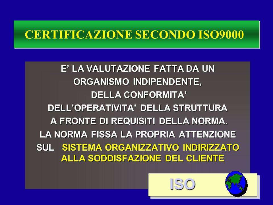 CERTIFICAZIONE SECONDO ISO9000