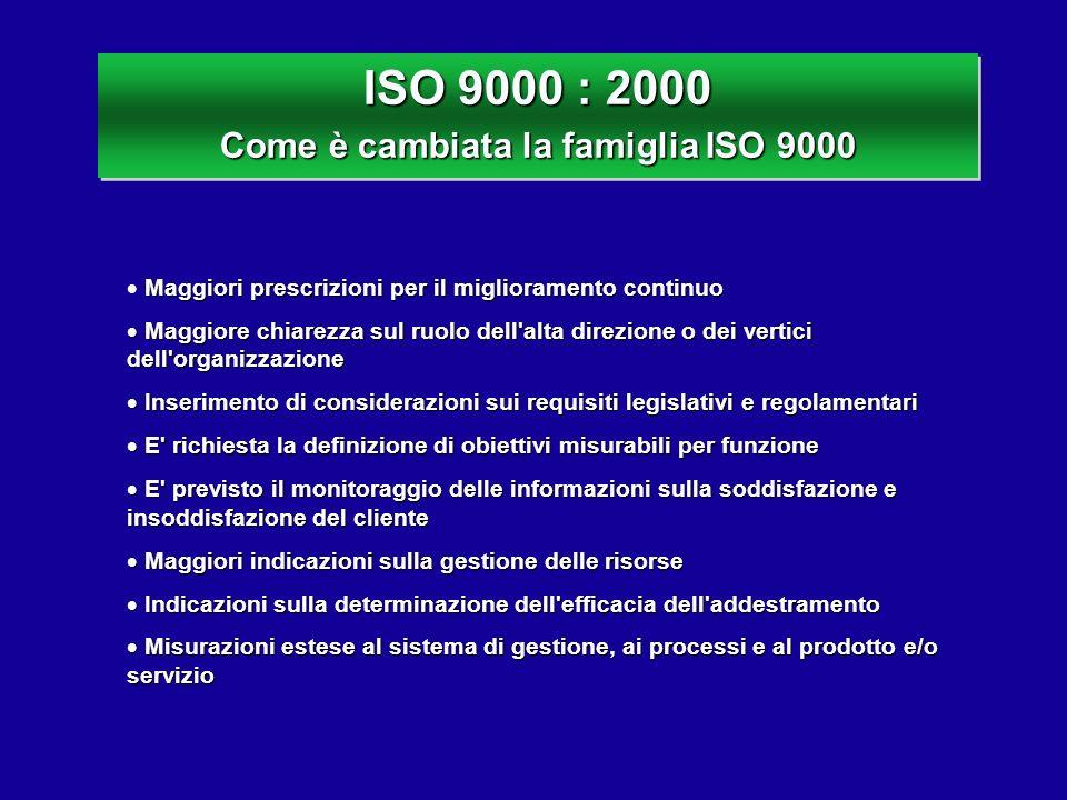 Come è cambiata la famiglia ISO 9000