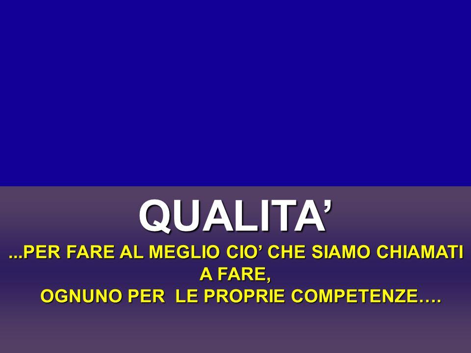 QUALITA' ...PER FARE AL MEGLIO CIO' CHE SIAMO CHIAMATI A FARE,