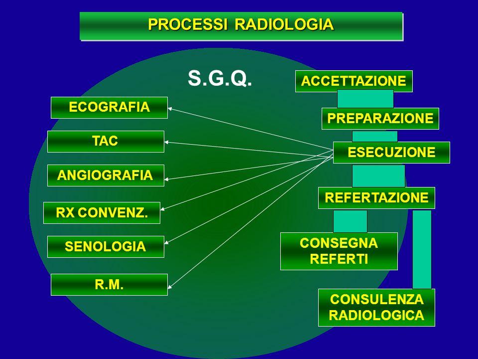 CONSULENZA RADIOLOGICA