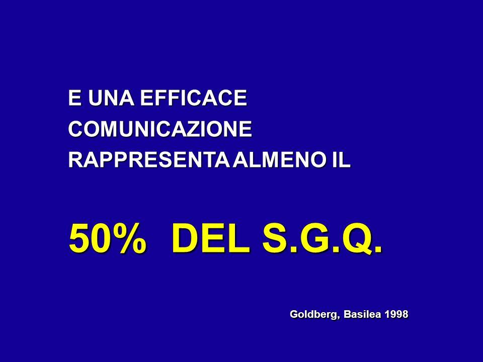 50% DEL S.G.Q. E UNA EFFICACE COMUNICAZIONE RAPPRESENTA ALMENO IL