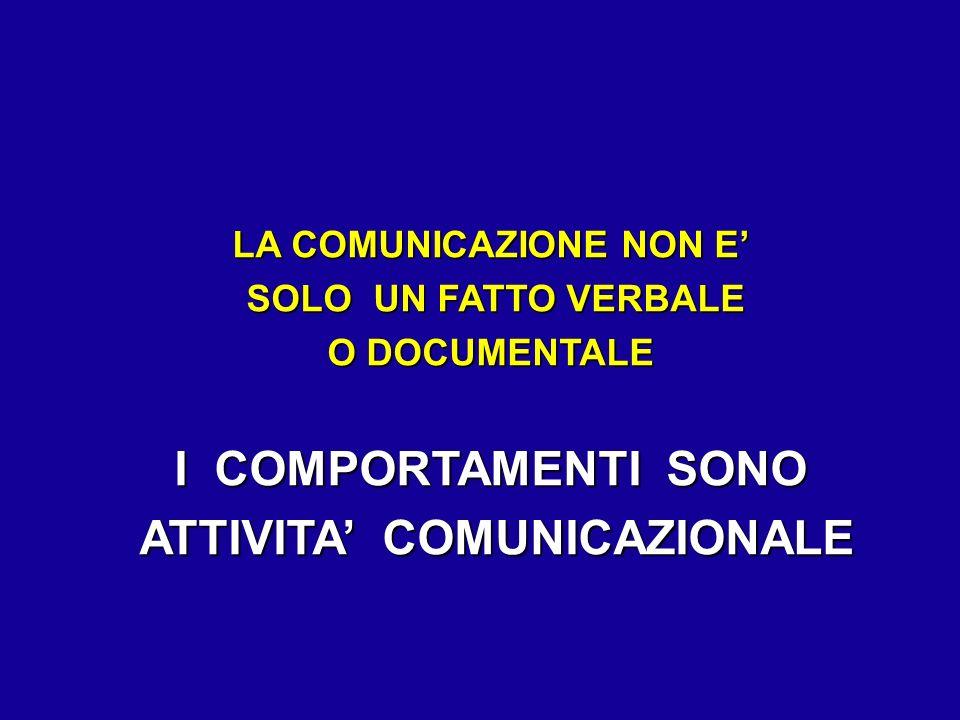 LA COMUNICAZIONE NON E' ATTIVITA' COMUNICAZIONALE