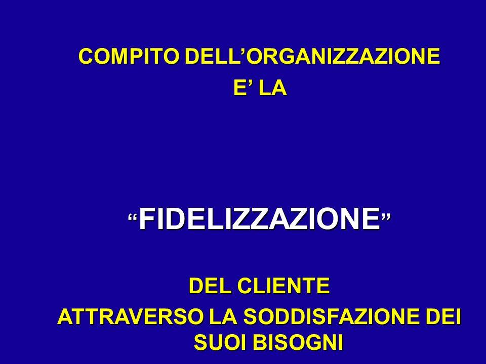COMPITO DELL'ORGANIZZAZIONE E' LA